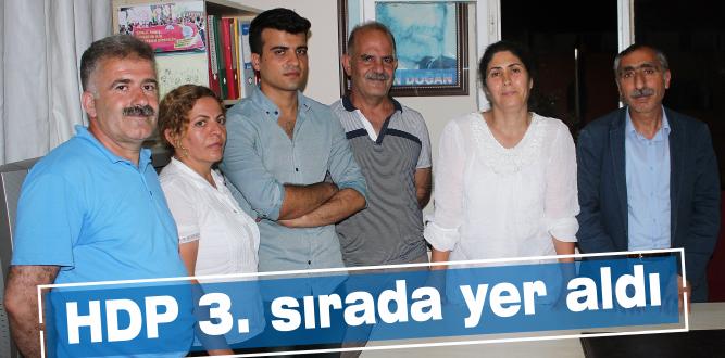 HDP 3. sırada yer aldı